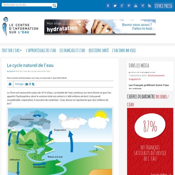 Le cycle naturel de l'eau - Centre d'information sur l'eau - Eau et eau du robinet