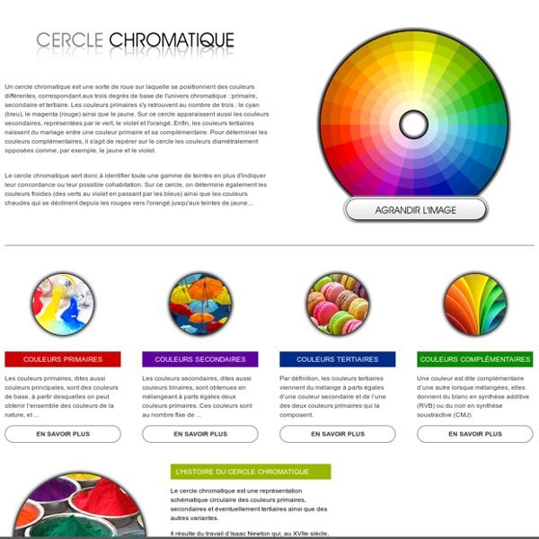 Cercle chromatique pearltrees - Couleurs opposees cercle chromatique ...