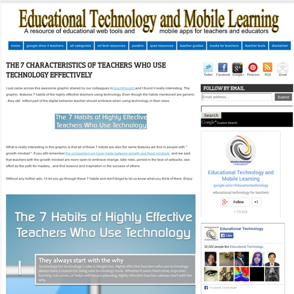 The 7 Characteristics of Teachers Who Use Technology Effectively