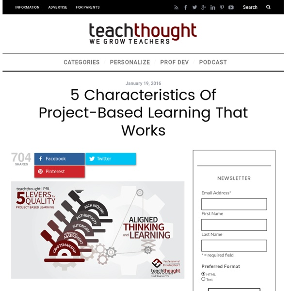 5 Characteristics Of Project-Based Learning That Works -
