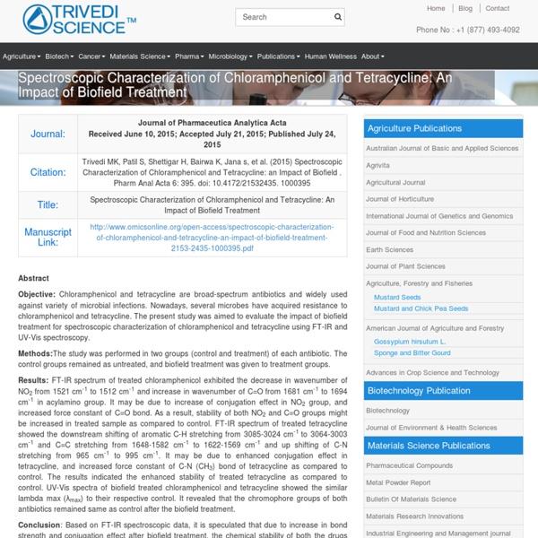 Chloramphenicol & Tetracycline - Spectroscopic Analysis