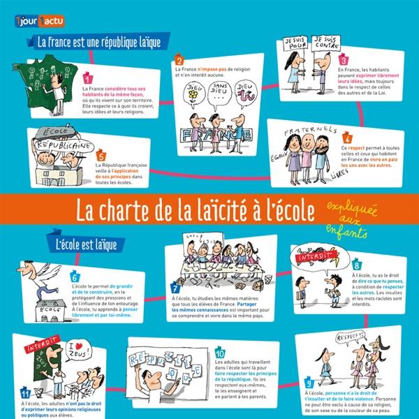 Charte de la laïcité expliquée aux enfants