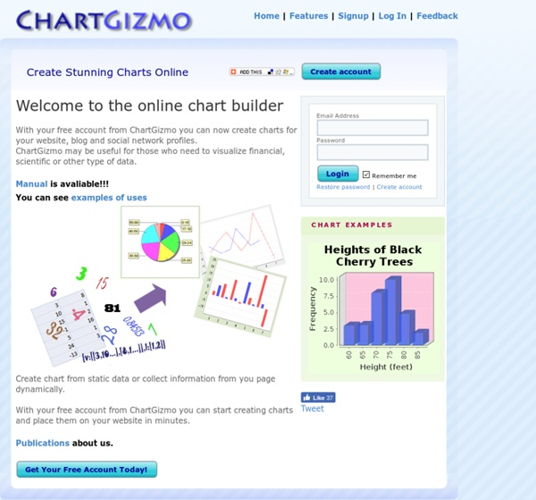 Create free online charts with online chart builder ChartGizmo.com - Use our chart software for visualizing your data.