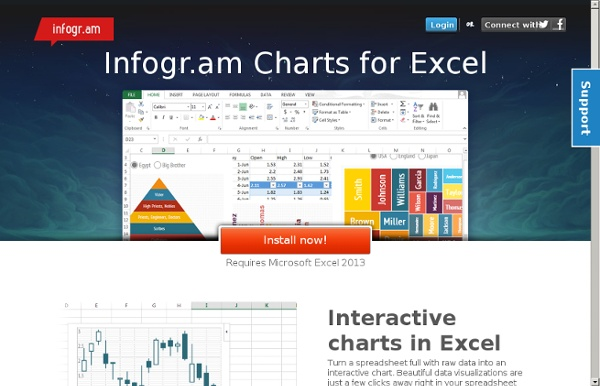 Charts for Excel