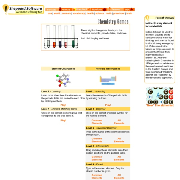 Chemical element games periodic table info pearltrees chemical element games periodic table info urtaz Gallery
