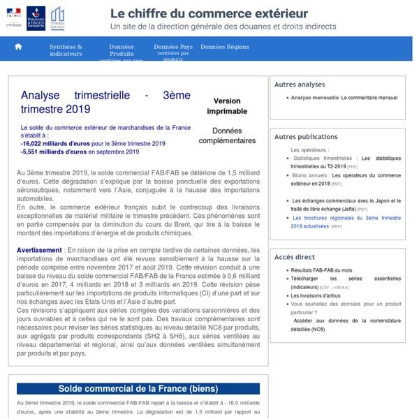 """Page d'accueil """"Portail des statistiques du commerce extérieur"""""""