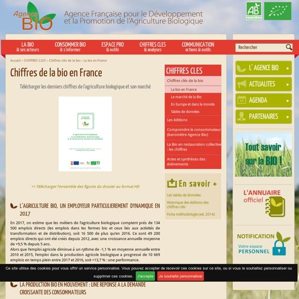 La bio en France : Agence Bio