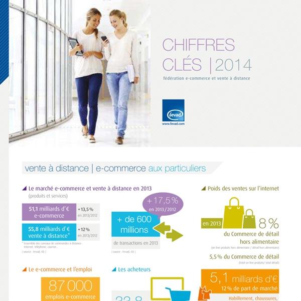 Chiffres_Cles_2014.pdf