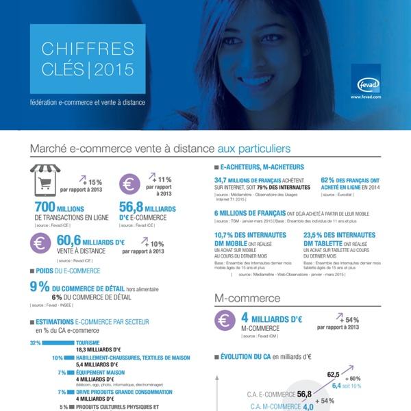 CHIFFRES_CLES_2015