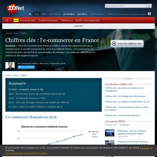 Chiffres clés : l'e-commerce en France - ZDNet