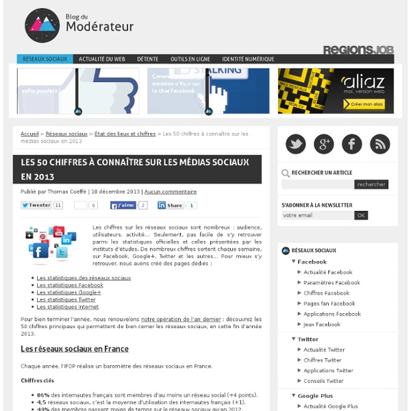Les 50 chiffres à connaître sur les médias sociaux en 2013
