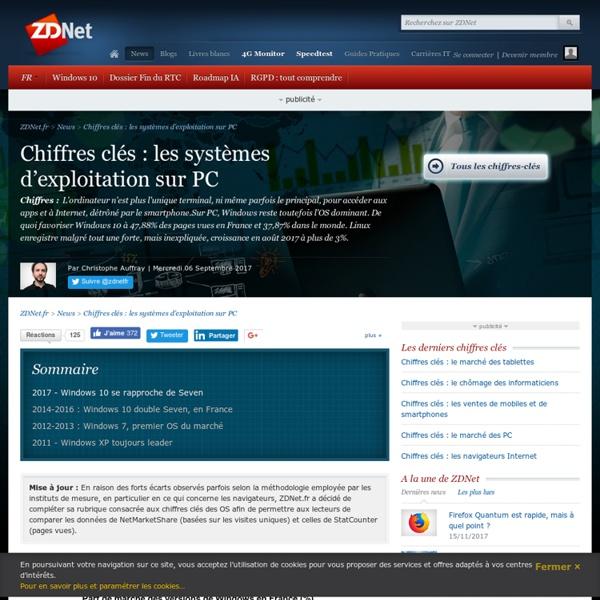 Chiffres clés : les systèmes d'exploitation sur PC