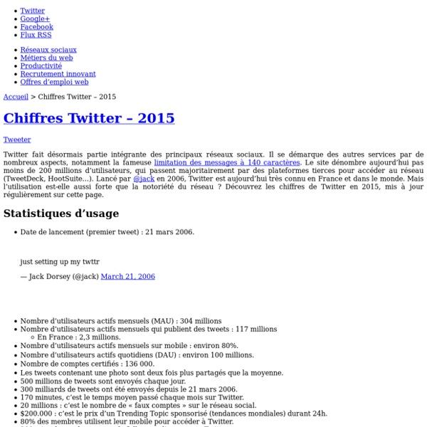 Chiffres Twitter - 2015
