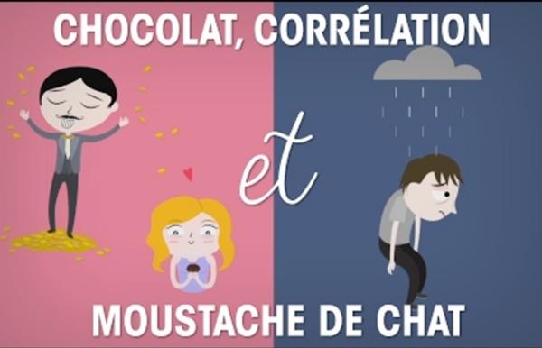 Chocolat, corrélation et moustache de chat