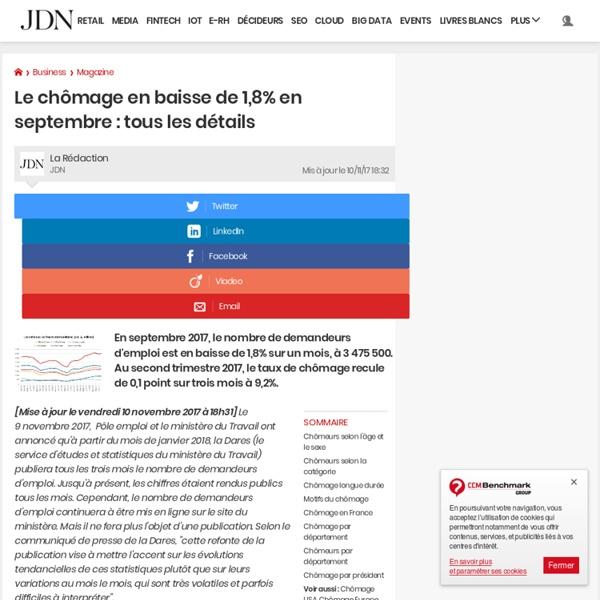 Taux de chômage et chômeurs en France : le point en septembre