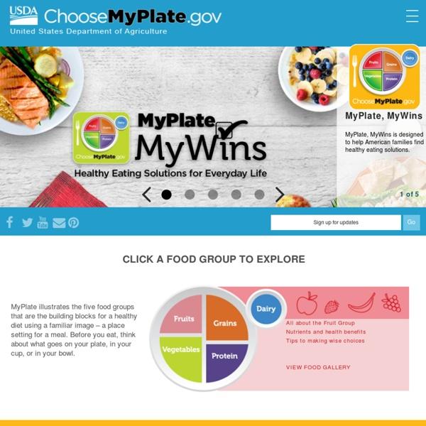 ChooseMyPlate gov | Pearltrees