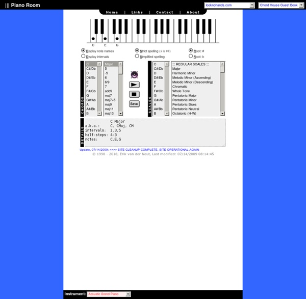 Piano room: chords and scales | Pearltrees