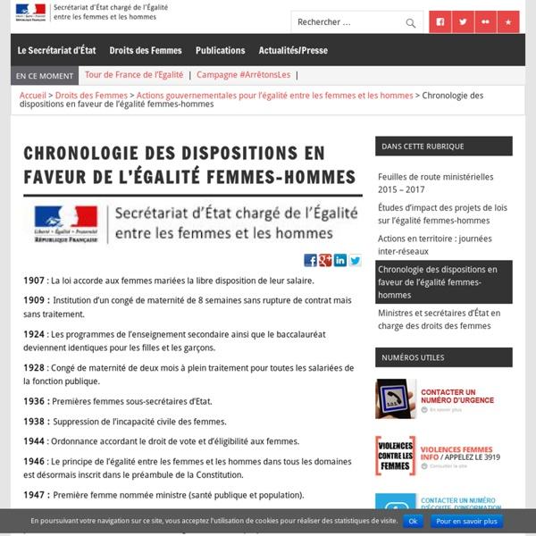 Chronologie des dispositions en faveur de l'égalité femmes-hommes – Secrétariat d'Etat en charge de l'égalité entre les femmes et les hommes