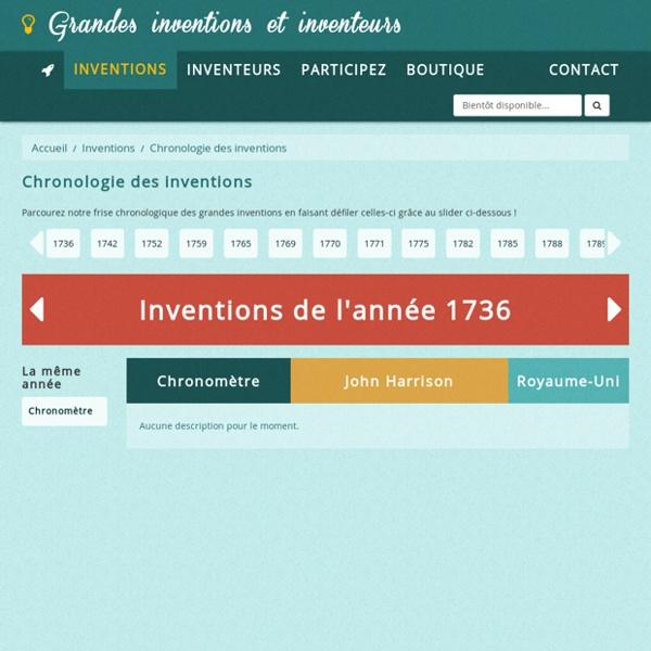 Chronologie des grandes inventions - Grandes inventions et inventeurs