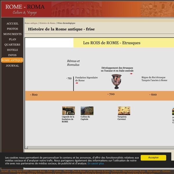 Chronologie de l'histoire de la Rome antique