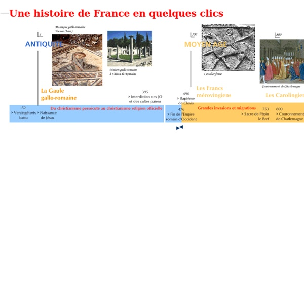 Chronologie interactive Histoire de France