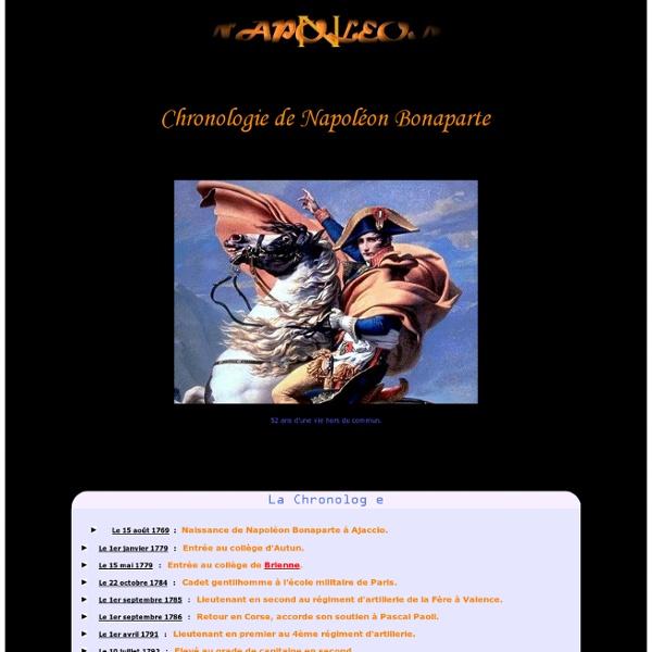 Chronologie de Napoléon Bonaparte ( 15 août 1769 - 5 mai 1821 )