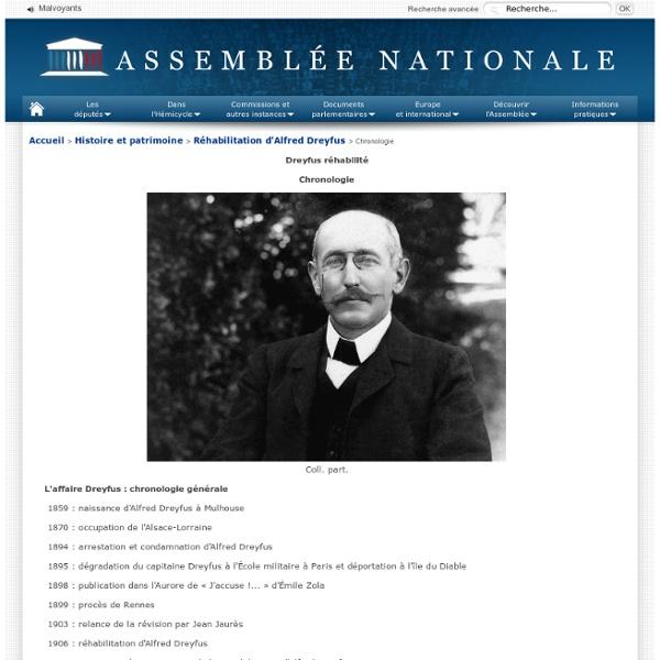 Chronologie de l'affaire Dreyfus : faits et débats parlementaires – Assemblée nationale