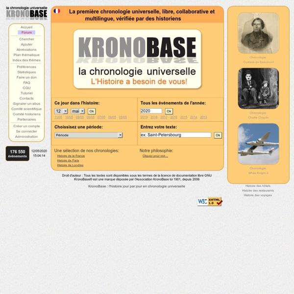 Chronologies, Jour, Date, Biographie, Généalogie, Chronologie Universelle
