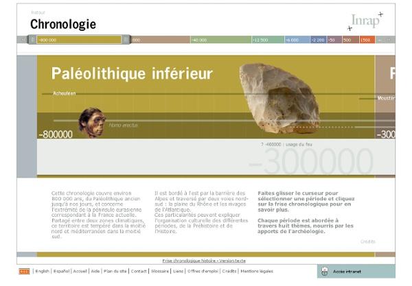 Frise chronologique interactive de l'INRAP