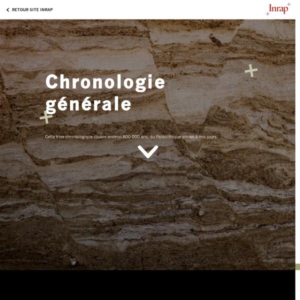 Frise chronologique générale archéologie et histoire