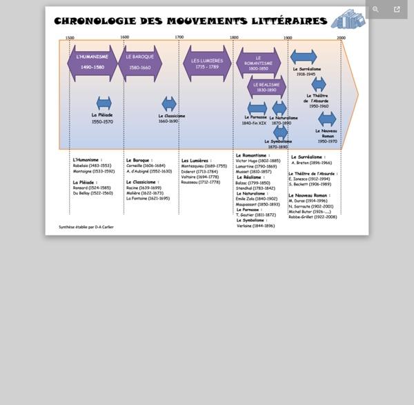 Frise-chronologique-synthetique-mouvements-litt.pdf