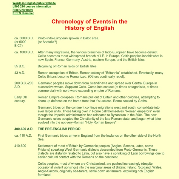 Chronology: History of English