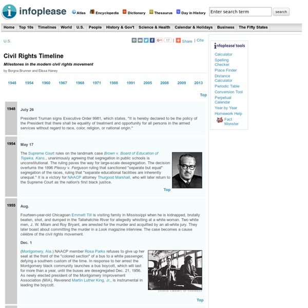Civil Rights Movement Timeline (14th Amendment, 1964 Act, Human Rights Law)