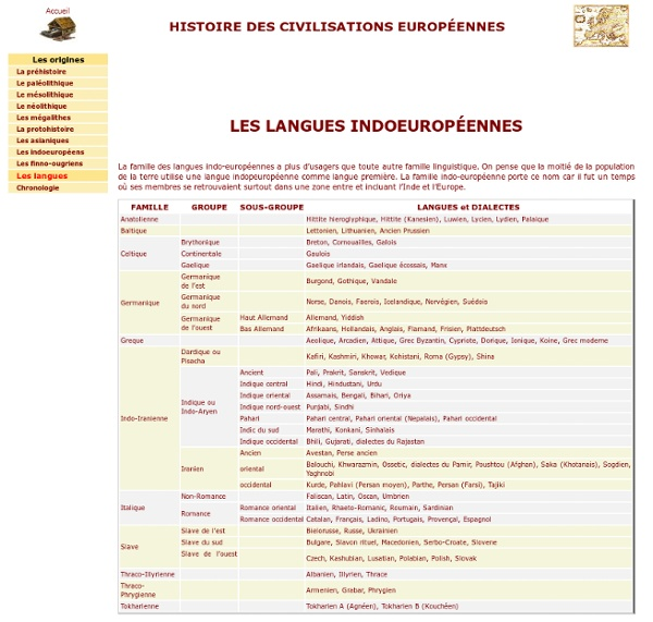 Les langues indo-européennes