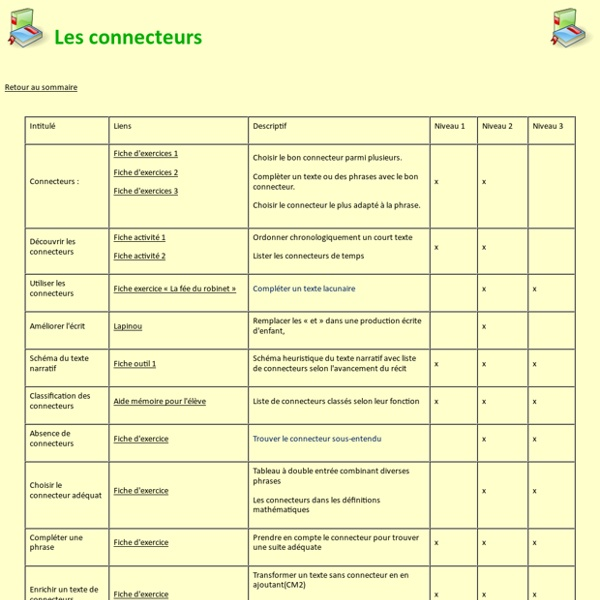 C.clanche.free.fr/connecteurs/tableau connecteurs.html