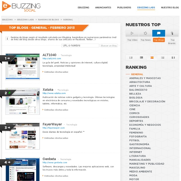 Clasificación de los mejores blogs - Top blog Ebuzzing