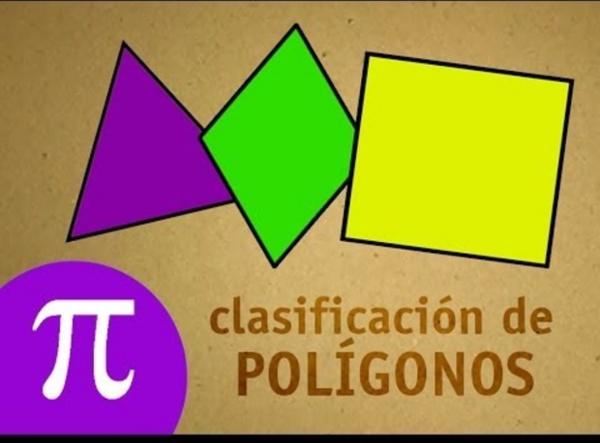 La Eduteca - Clasificación de polígonos