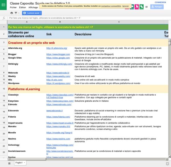 Classe Capovolta: Scuola per la didattica 2.0 - GoogleSheets