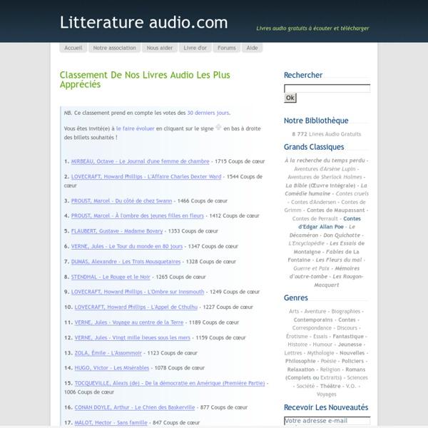 Classement de nos livres audio les plus appréciés