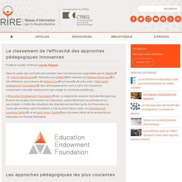 Le classement de l'efficacité des approches pédagogiques
