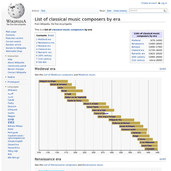 List of classical music composers by era