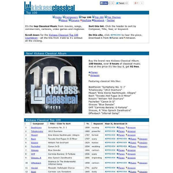 Top 100 - Classical Music Best Famous Popular Kickass