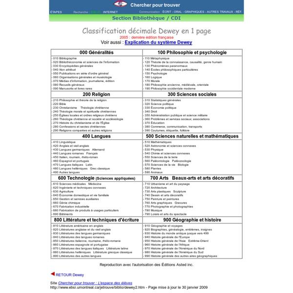 Classification décimale Dewey en 1 page - Dernière édition 2005