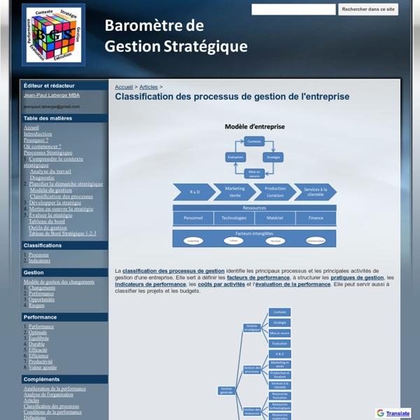 Classification des processus de gestion de l'entreprise - Baromètre de Gestion Stratégique