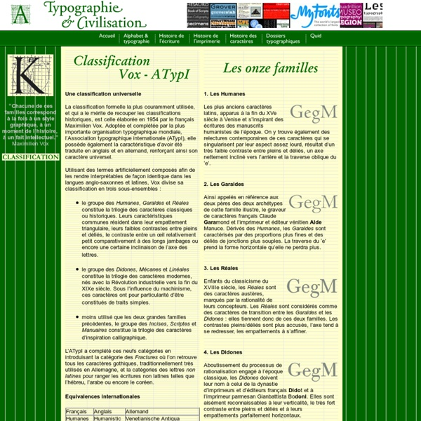 Classification Vox (ATypI) pour cataloguer des caractères typographiques