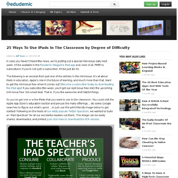 25 Ways To Use iPads In The Classroom
