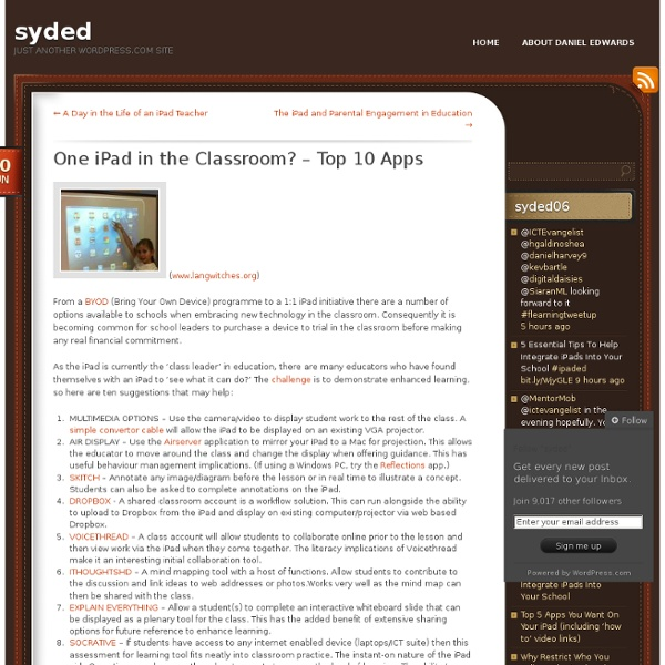 One iPad in the Classroom? – Top 10 Apps