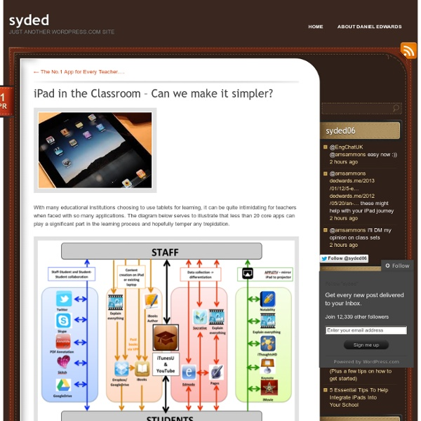 iPad in the Classroom – Can we make it simpler?