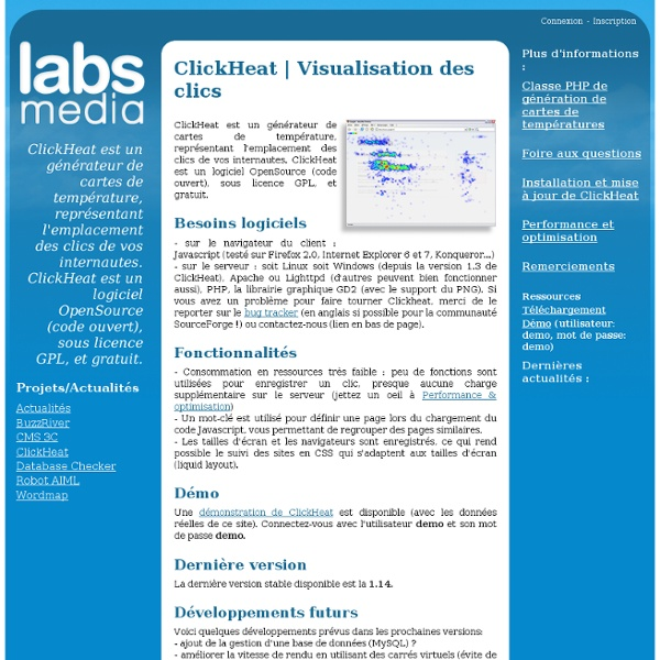 ClickHeat - Visualisation «thermique» des clics