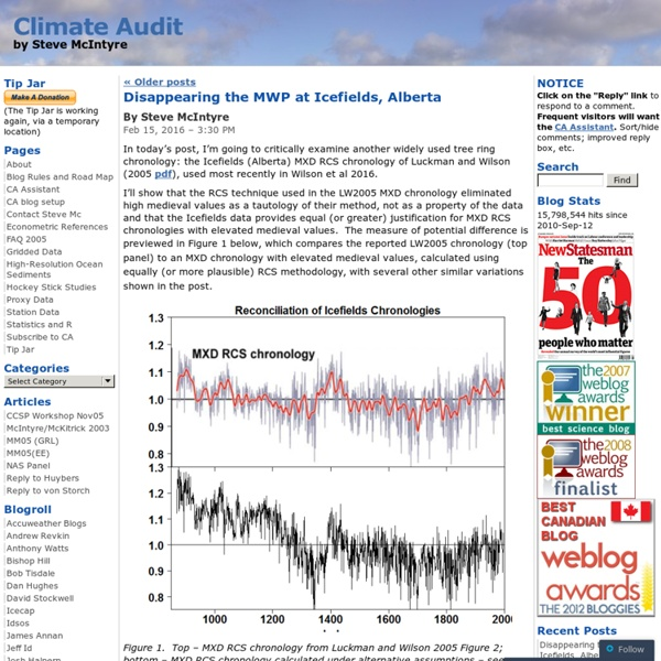 Climate Audit.org